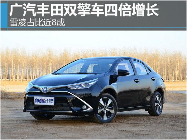 广汽丰田双擎增四倍 前十月销量涨6.3%