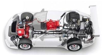 什么是真正的新能源混合动力汽车?