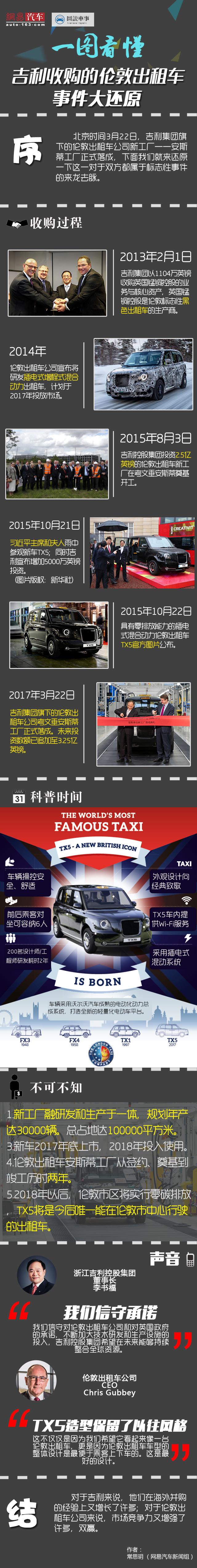 吉利旗下的伦敦出租车公司是什么来头?