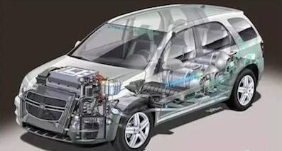 清洁能源汽车和新能源汽车矛盾么?答案是否定的