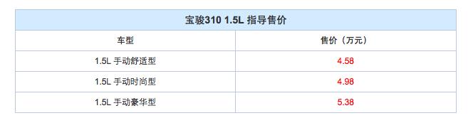 售4.58-5.38万元 宝骏310 1.5L车型上市