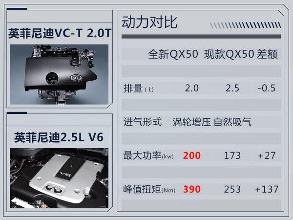 英菲尼迪全新QX50搭新2.0T将国产 内外大幅改动-图6