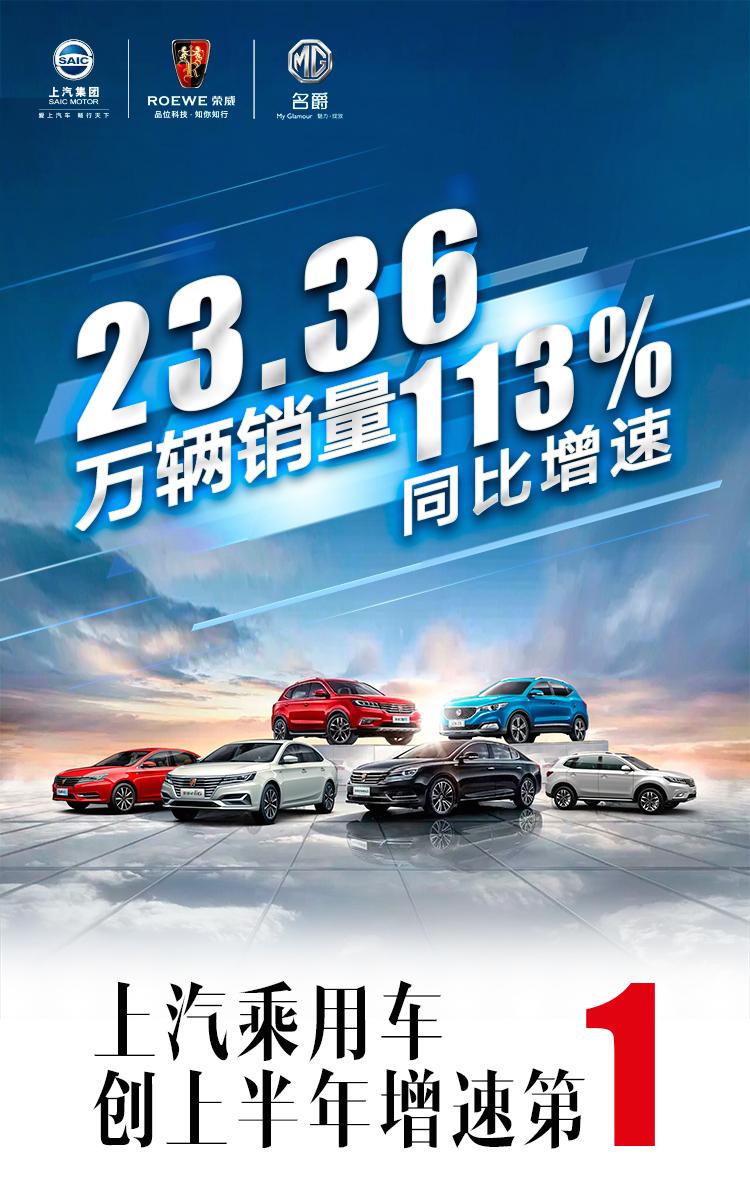 上汽上半年销量增速迅猛 市场占有率提升23%