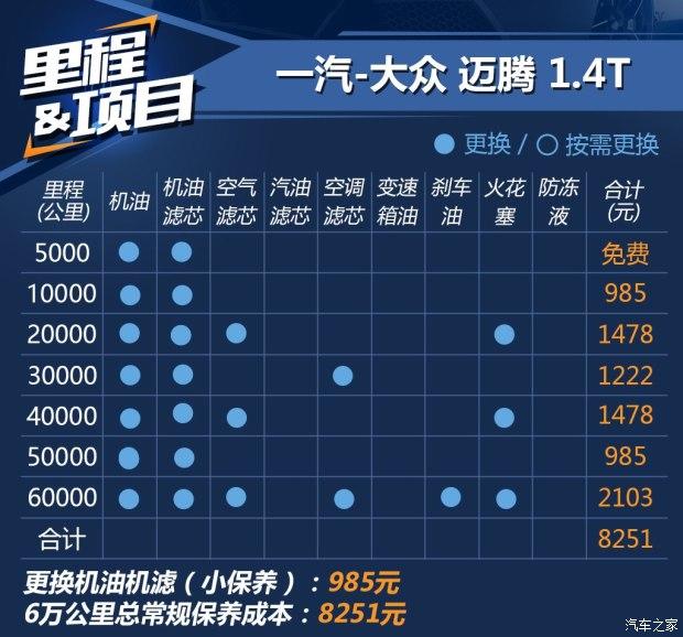 一汽-大众 迈腾 2017款 380TSI DSG 豪华型