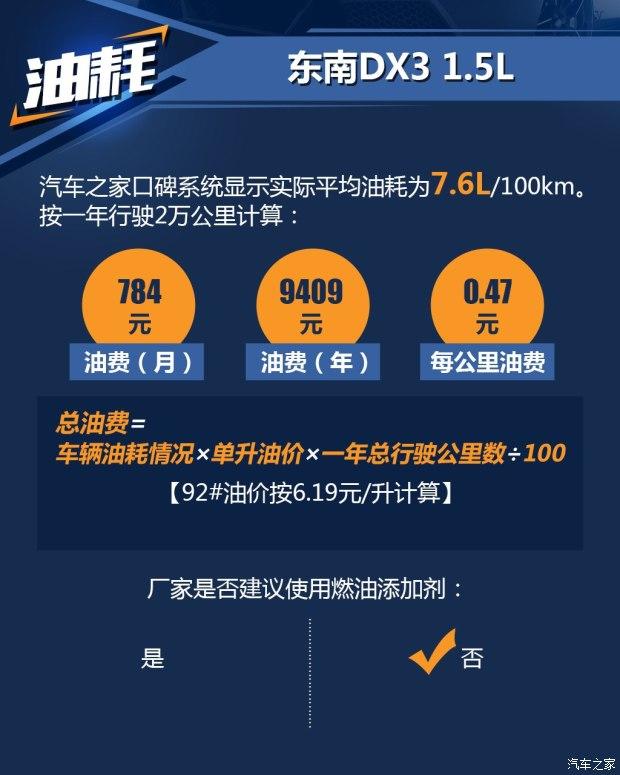 东南汽车 东南DX3 2016款 1.5T CVT旗舰型
