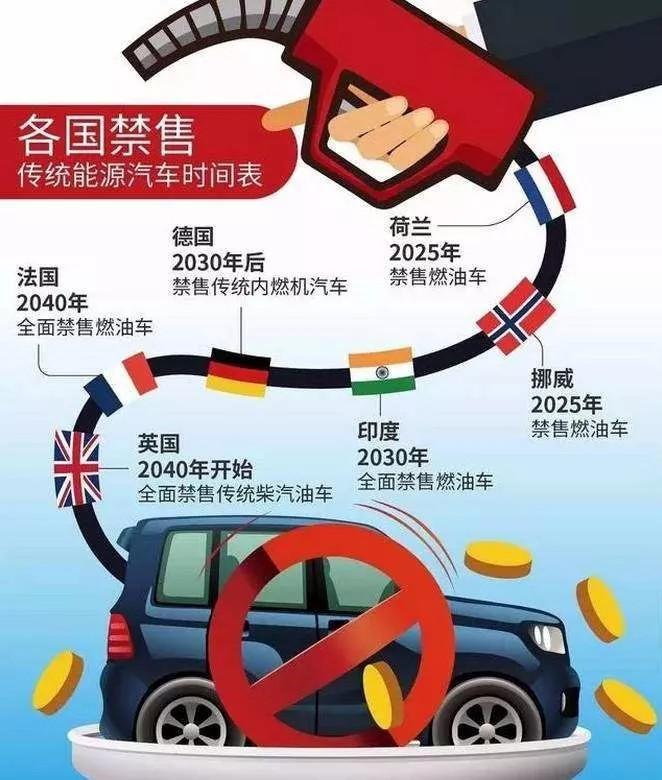 打脸了 德国禁售燃油车竟是假新闻!