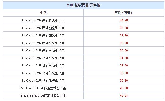2018款锐界上市 售价24.98-44.98万