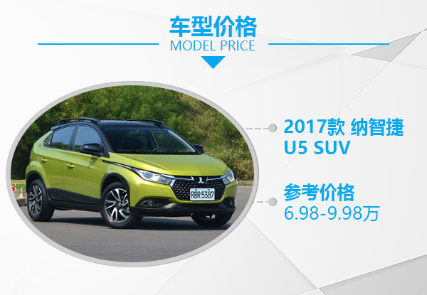 要颜值也得要低价 高颜值低价格自动挡SUV推荐-图1