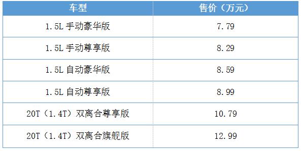 售7.79-12.99万元 荣威360 PLUS上市