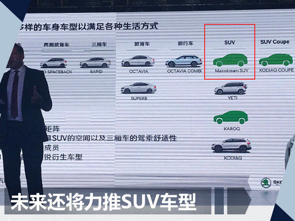 """斯柯达明年在华推全新小SUV 或命名""""KAMIQ""""-图3"""