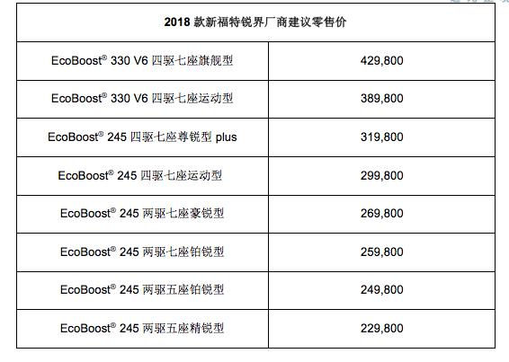 中大型SUV新福特锐界 22.98万元起售