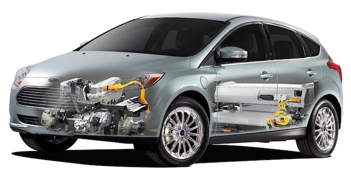 包含电动车和混动车 福特未来产品计划曝光
