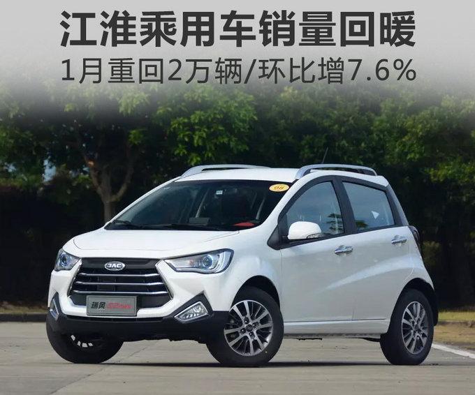 江淮乘用车销量 1月重回2万辆/环比增7.6%