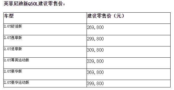 驾乘合一 英菲尼迪新Q50L上市26.98万元起售