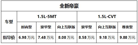 全新帝豪增配上市 售价6.98-9.88万元