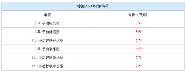 天津一汽骏派A50正式上市 六款车5.59万起售