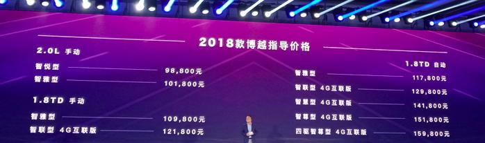 2018款吉利博越上市 售价9.88-15.98万元