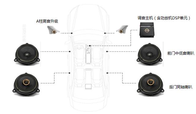 蓝鸟2018款潮音版上市 打造潮人专属音响系统