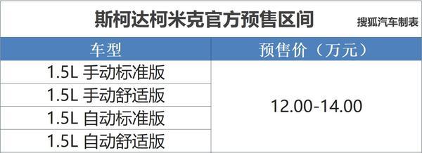 斯柯达柯米克将于6月27日上市 推4款车型