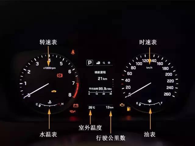 汽车仪表盘标识全解析 你了解多少?