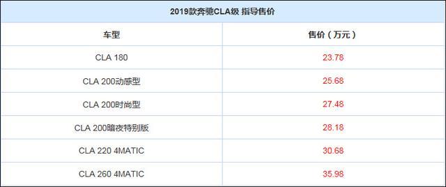 售22.58万元起 2019款奔驰CLA级/B级上市