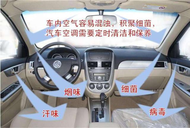 汽车保养的5妙招, 为爱车的寿命保驾护航越开越带劲!