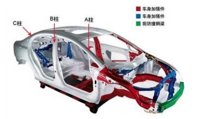 B柱易撞断的车存在哪些安全隐患?