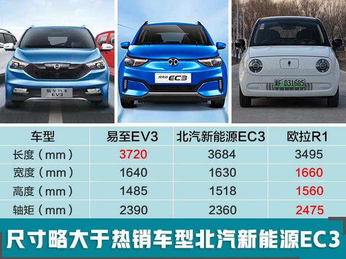 新车,销量,江铃新能源销