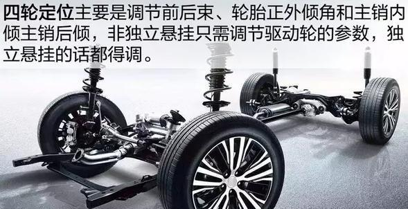 汽车知识:怎样培养良好的安全意识