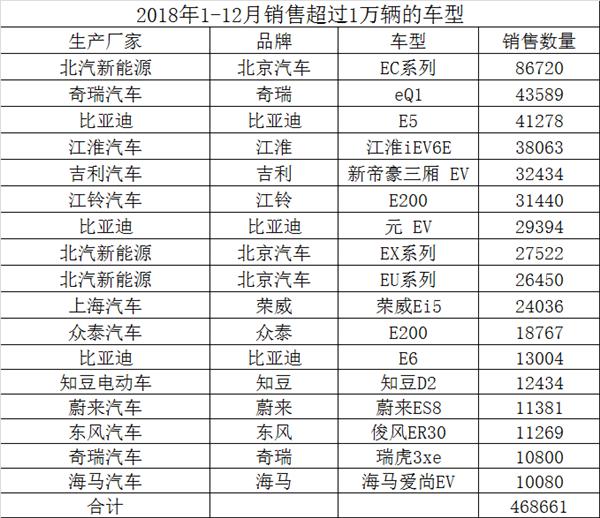 海南省公布低速电动车管理专项整治工作方案