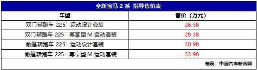 2019款宝马2系上市 售价26.38-33.98万