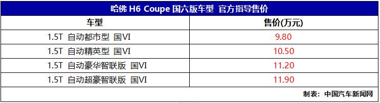 哈弗H6 H6 Coupe上市 售价9.80-13.60万元