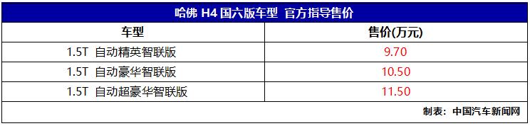 新款哈弗H4智联版上市 售价9.70-11.50万