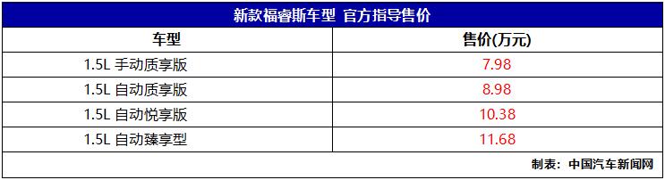 全新福特福睿斯上市 售价7.98-11.68万元
