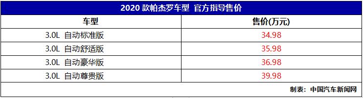 2020款帕杰罗上市 售价34.98-39.98万元
