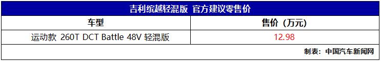 吉利发布缤越MHEV轻混车型 售价12.98万