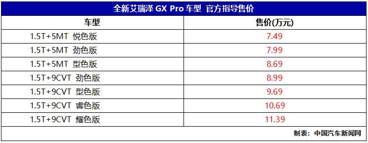 艾瑞泽5/艾瑞泽GX Pro上市 售价5.59万起