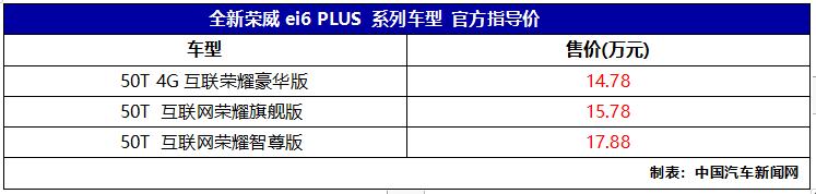 荣威ei6 PLUS上市 售价14.78-17.88万