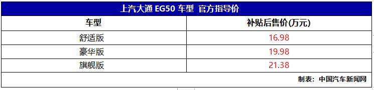 上汽大通EG50价格公布 补贴后售价16.98万起