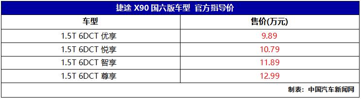 捷途X90国六版车型上市 售价9.89-12.99万