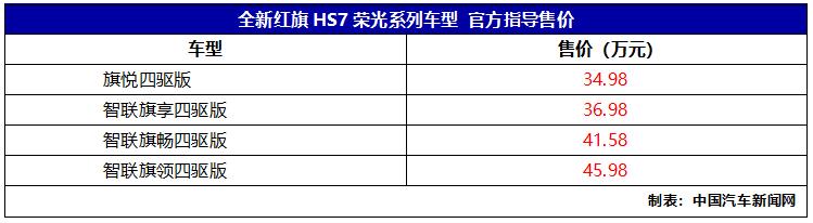 全新红旗HS7上市 售价34.98-45.98万元