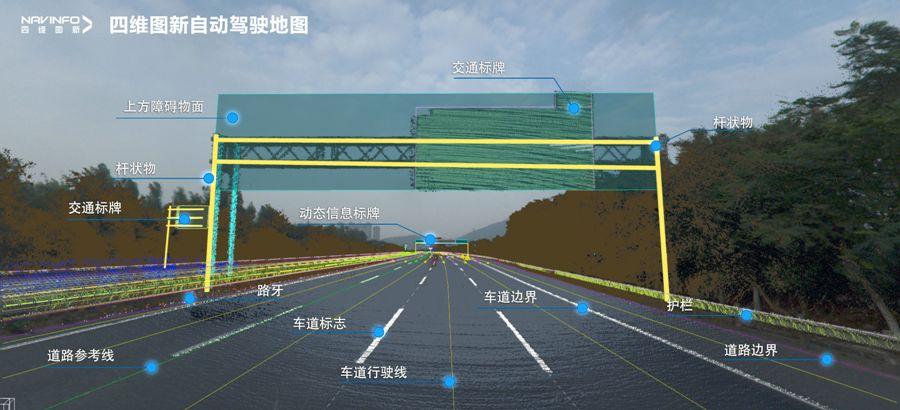 车价网:宝马中国与四维图新开启高精度地图合作