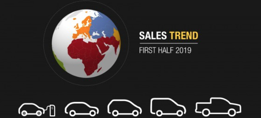 新车报价:雷诺集团发布上半年销量 维持全球市场份额
