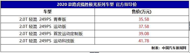 车价查询:全新一代揽胜极光上市 售价35.58-41.78万元