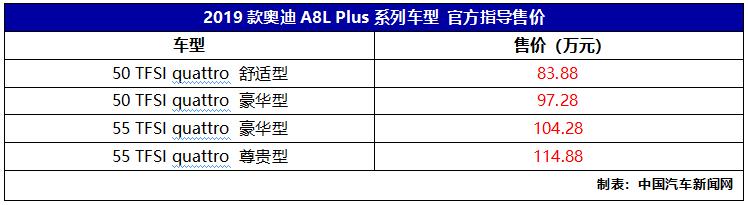新车报价:2019款奥迪A8L Plus版上市 售价83.88万起