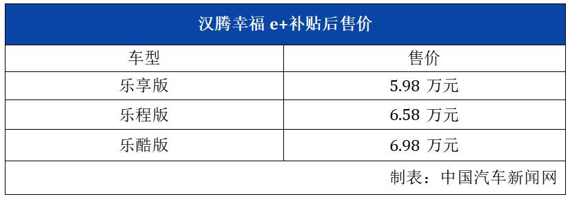 车价查询:汉腾幸福e+正式上市 售5.98-6.98万元