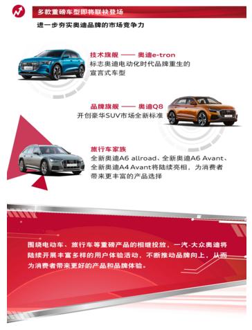 车价网:一汽-大众奥迪7月销量公布 同比增长6.1%