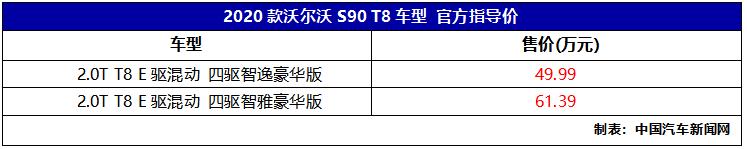 新车报价:2020款沃尔沃S90混动版上市 售价49.99万起