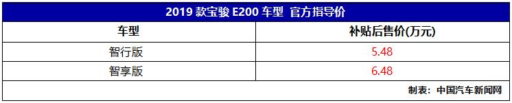 车价网:2019款宝骏E200上市 售价5.48-6.48万元