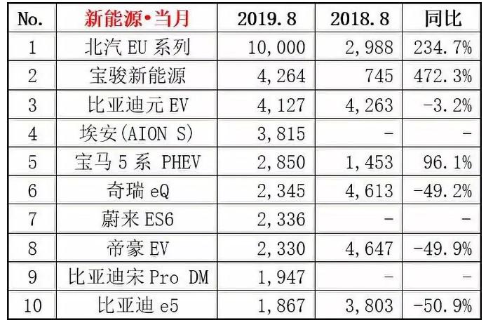 车价查询:8月日系品牌继续增长 新品发力或助SUV市场止跌
